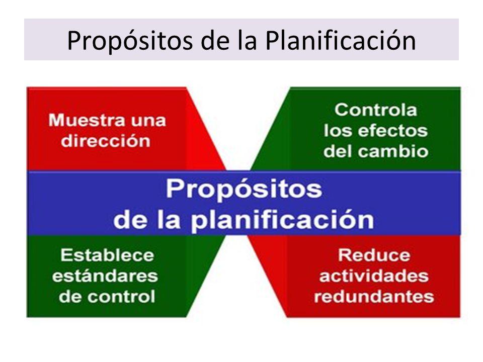 Propósitos de la Planificación