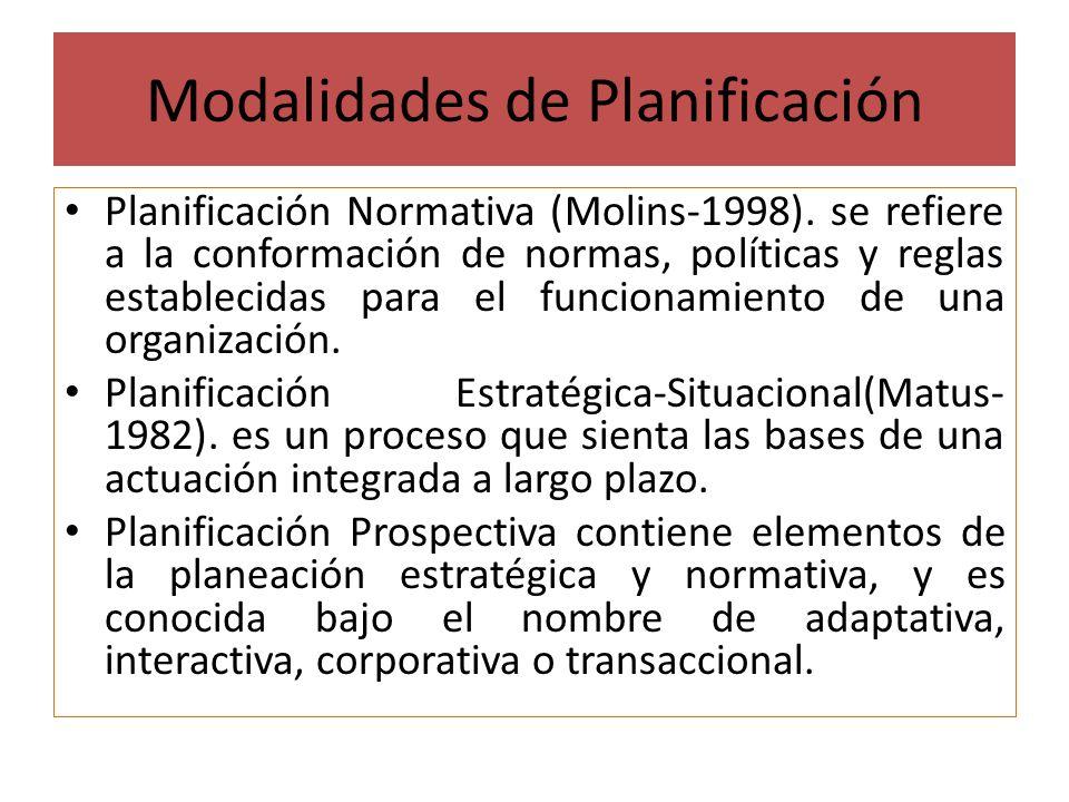 Modalidades de Planificación Planificación Normativa (Molins-1998). se refiere a la conformación de normas, políticas y reglas establecidas para el fu