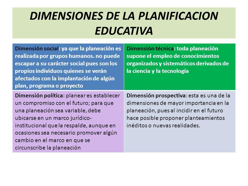 DIMENSIONES DE LA PLANIFICACION EDUCATIVA Dimensión social: ya que la planeación es realizada por grupos humanos. no puede escapar a su carácter socia