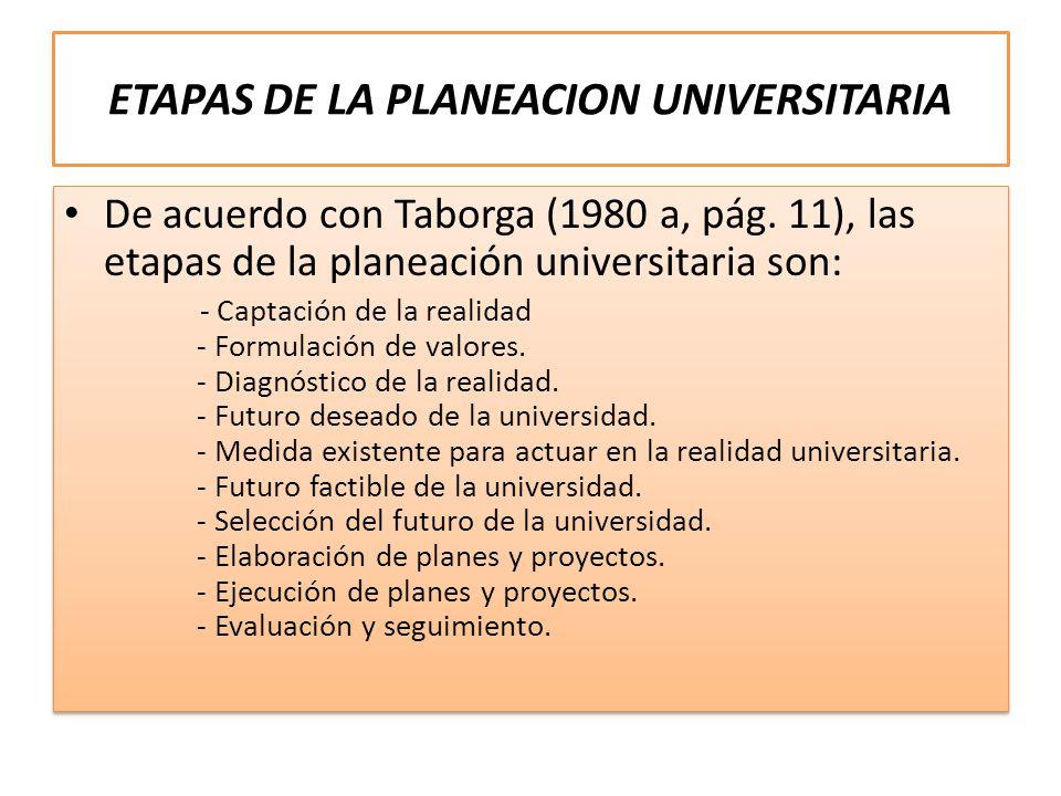 ETAPAS DE LA PLANEACION UNIVERSITARIA De acuerdo con Taborga (1980 a, pág. 11), las etapas de la planeación universitaria son: - Captación de la reali
