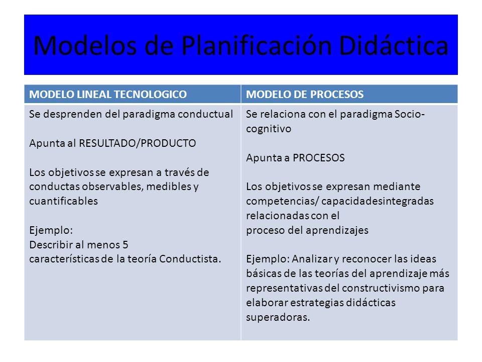 Modelos de Planificación Didáctica MODELO LINEAL TECNOLOGICOMODELO DE PROCESOS Se desprenden del paradigma conductual Apunta al RESULTADO/PRODUCTO Los
