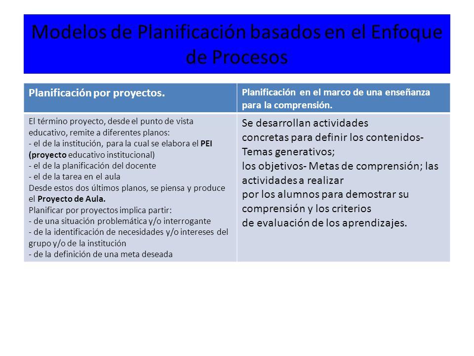 Modelos de Planificación basados en el Enfoque de Procesos Planificación por proyectos. Planificación en el marco de una enseñanza para la comprensión