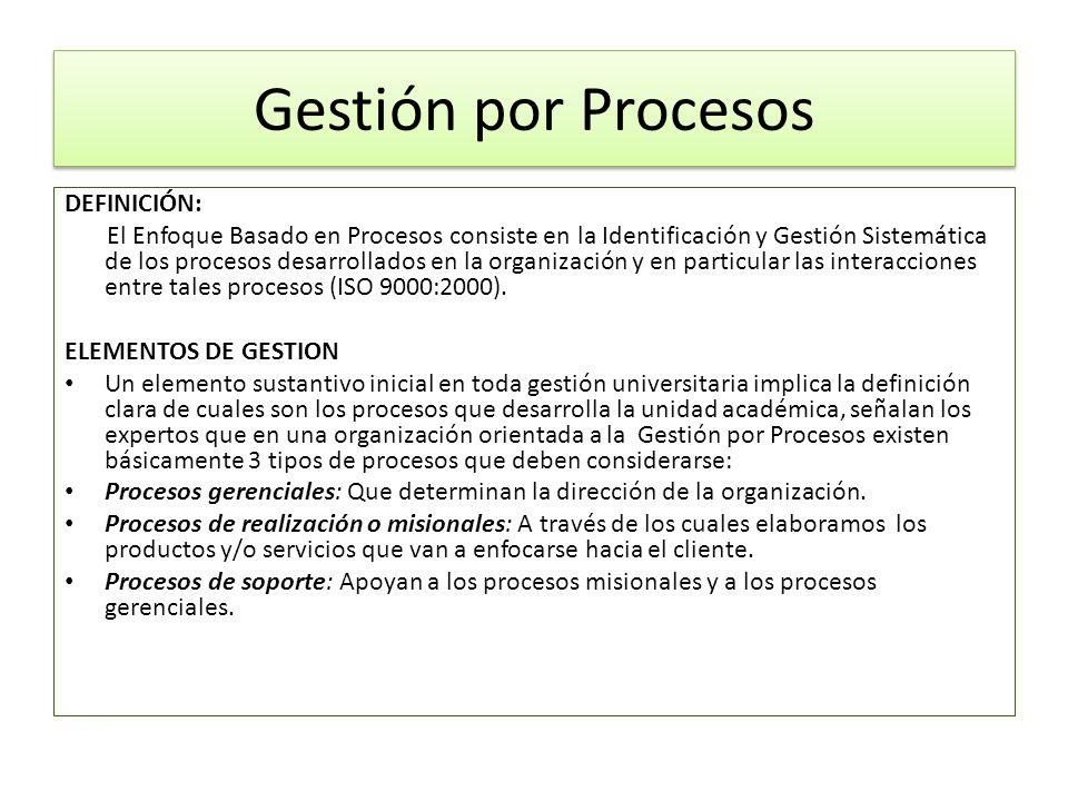 Gestión por Procesos DEFINICIÓN: El Enfoque Basado en Procesos consiste en la Identificación y Gestión Sistemática de los procesos desarrollados en la