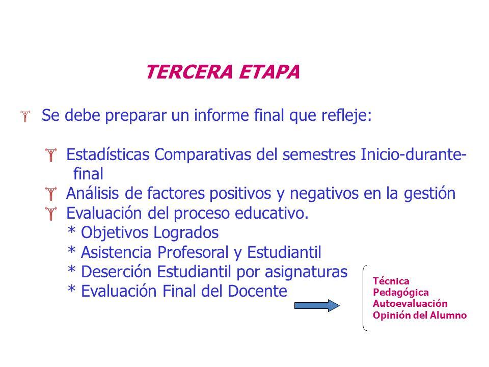 TERCERA ETAPA Se debe preparar un informe final que refleje: Estadísticas Comparativas del semestres Inicio-durante- final Análisis de factores positi