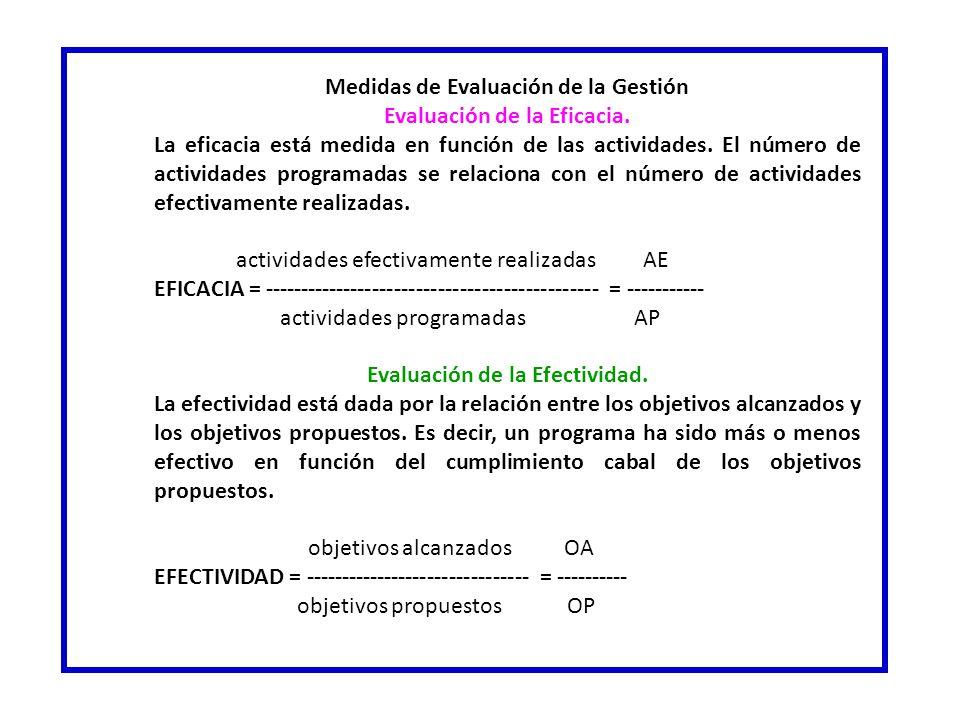 Medidas de Evaluación de la Gestión Evaluación de la Eficacia. La eficacia está medida en función de las actividades. El número de actividades program