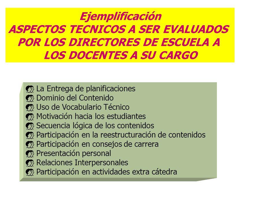 Ejemplificación ASPECTOS TECNICOS A SER EVALUADOS POR LOS DIRECTORES DE ESCUELA A LOS DOCENTES A SU CARGO La Entrega de planificaciones Dominio del Co