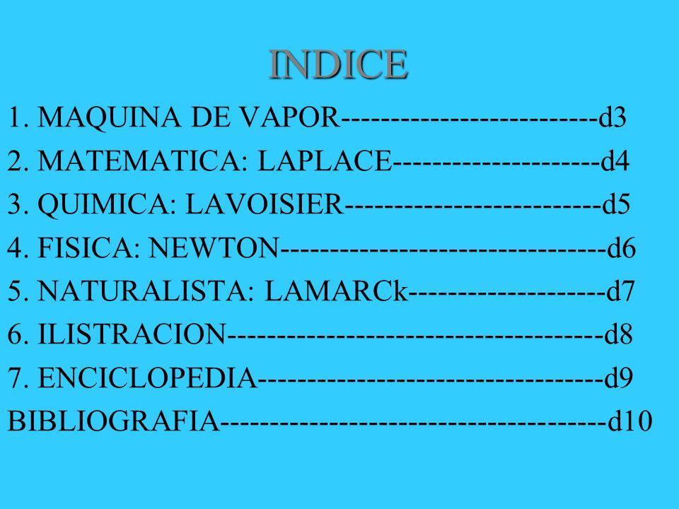 INDICE 1.MAQUINA DE VAPOR--------------------------d3 2.