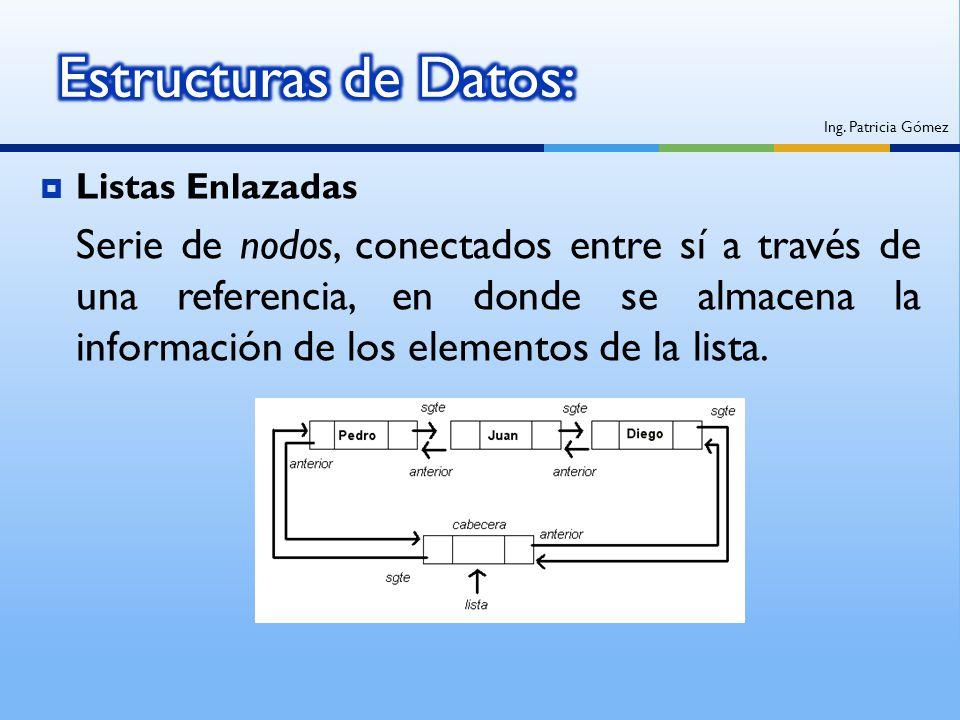 Listas Enlazadas Serie de nodos, conectados entre sí a través de una referencia, en donde se almacena la información de los elementos de la lista. Ing