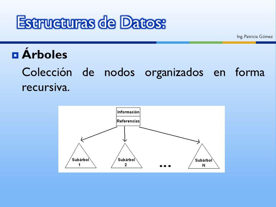 Árboles Colección de nodos organizados en forma recursiva. Ing. Patricia Gómez