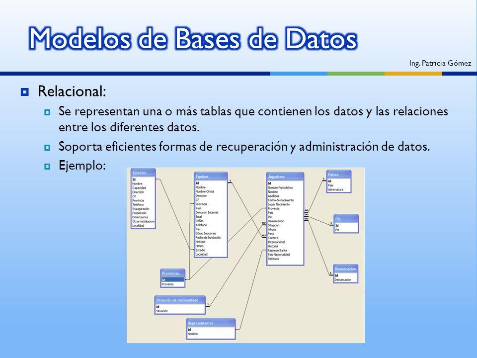 Relacional: Se representan una o más tablas que contienen los datos y las relaciones entre los diferentes datos. Soporta eficientes formas de recupera