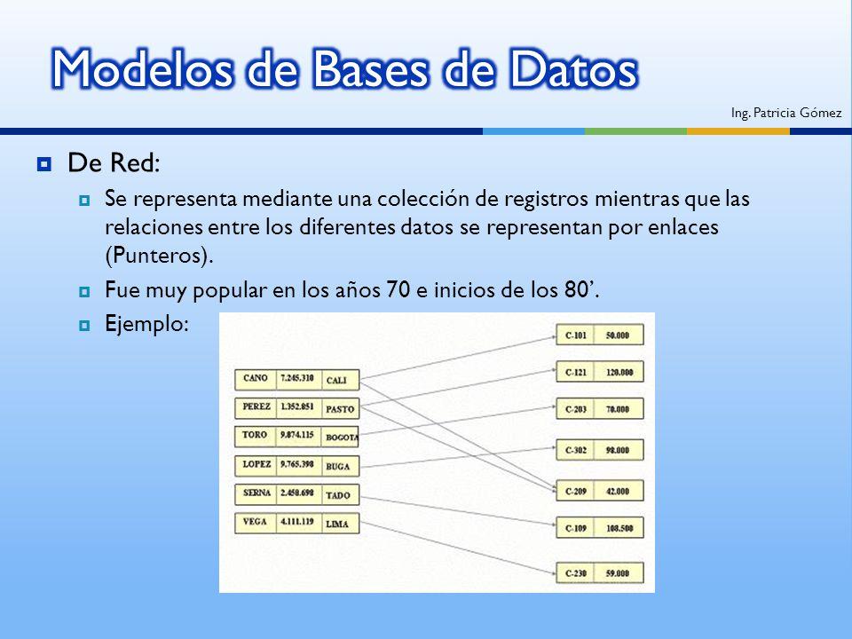 De Red: Se representa mediante una colección de registros mientras que las relaciones entre los diferentes datos se representan por enlaces (Punteros)