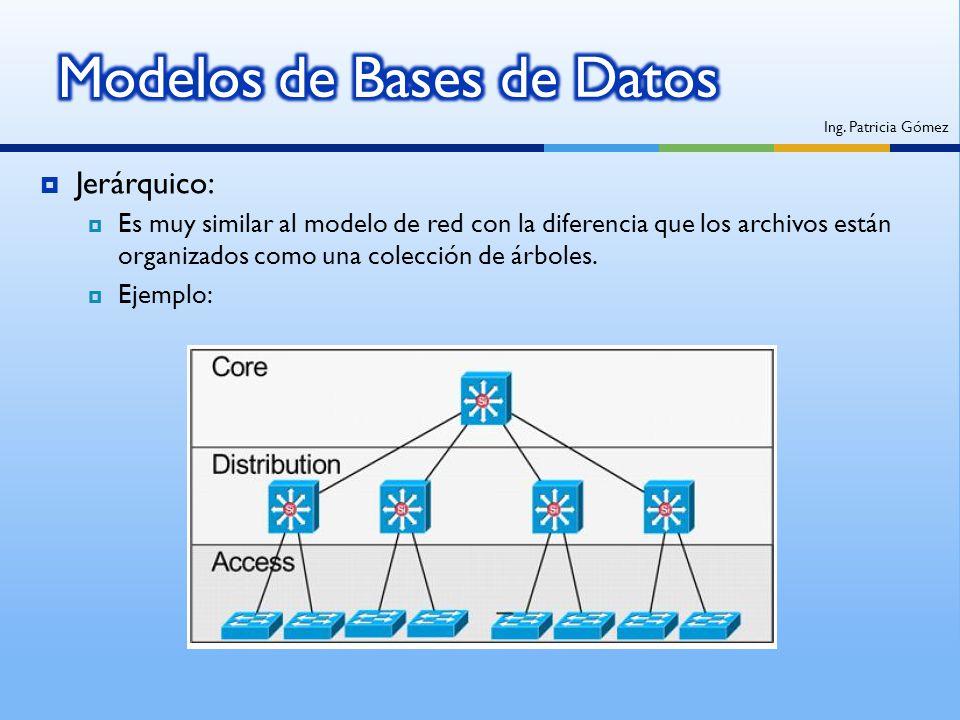 Jerárquico: Es muy similar al modelo de red con la diferencia que los archivos están organizados como una colección de árboles. Ejemplo: Ing. Patricia