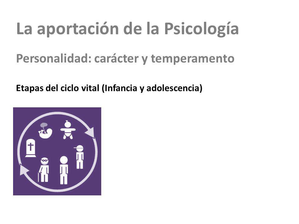 La aportación de la Psicología Personalidad: carácter y temperamento Etapas del ciclo vital (Infancia y adolescencia)