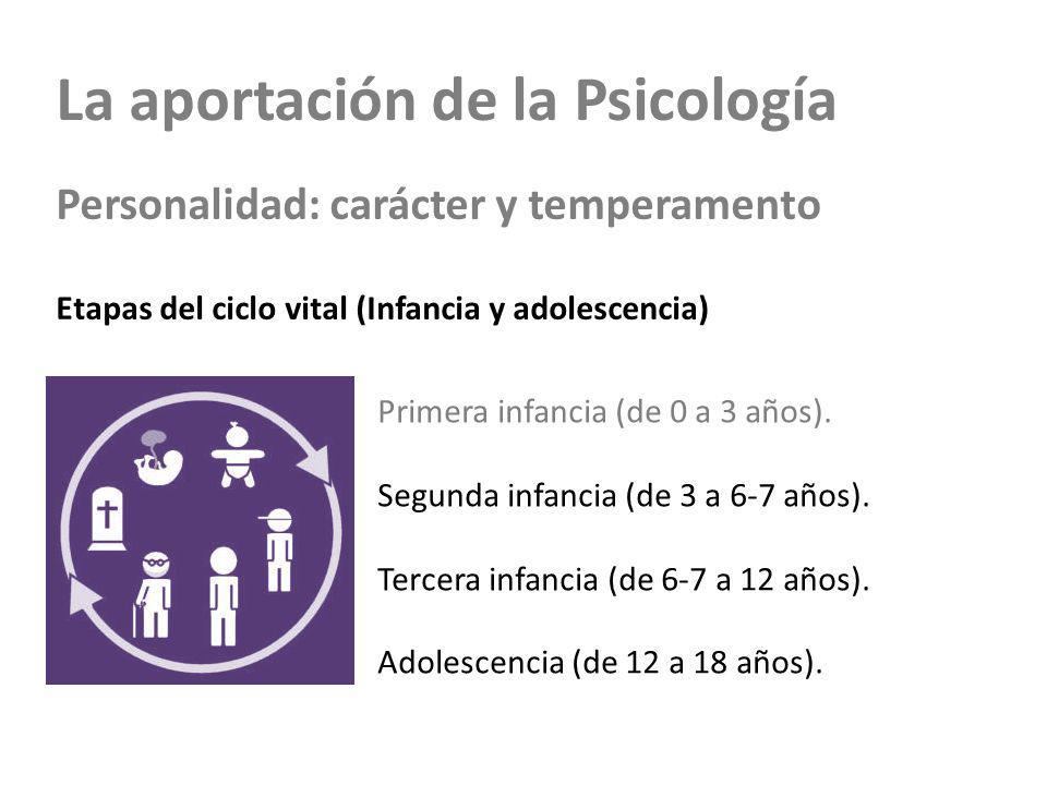 La aportación de la Psicología Personalidad: carácter y temperamento Etapas del ciclo vital (Infancia y adolescencia) Primera infancia (de 0 a 3 años)