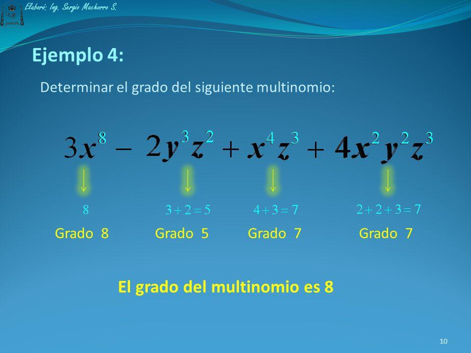 Ejemplo 3: Determinar el grado del siguiente multinomio: El grado del multinomio es 12 Grado 5Grado 4 Grado 12 9 Elaboró: Ing. Sergio Machorro S.