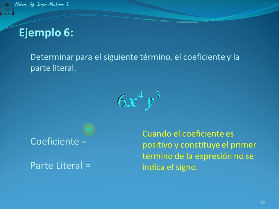 Ejemplo 5: Determinar para el siguiente término, el coeficiente y la parte literal. Coeficiente = Parte Literal = El signo negativo es parte del coefi