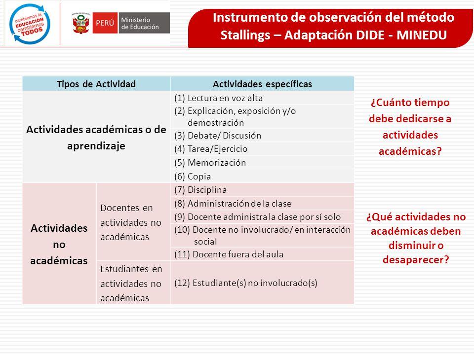 Tipos de ActividadActividades específicas Actividades académicas o de aprendizaje (1) Lectura en voz alta (2) Explicación, exposición y/o demostración