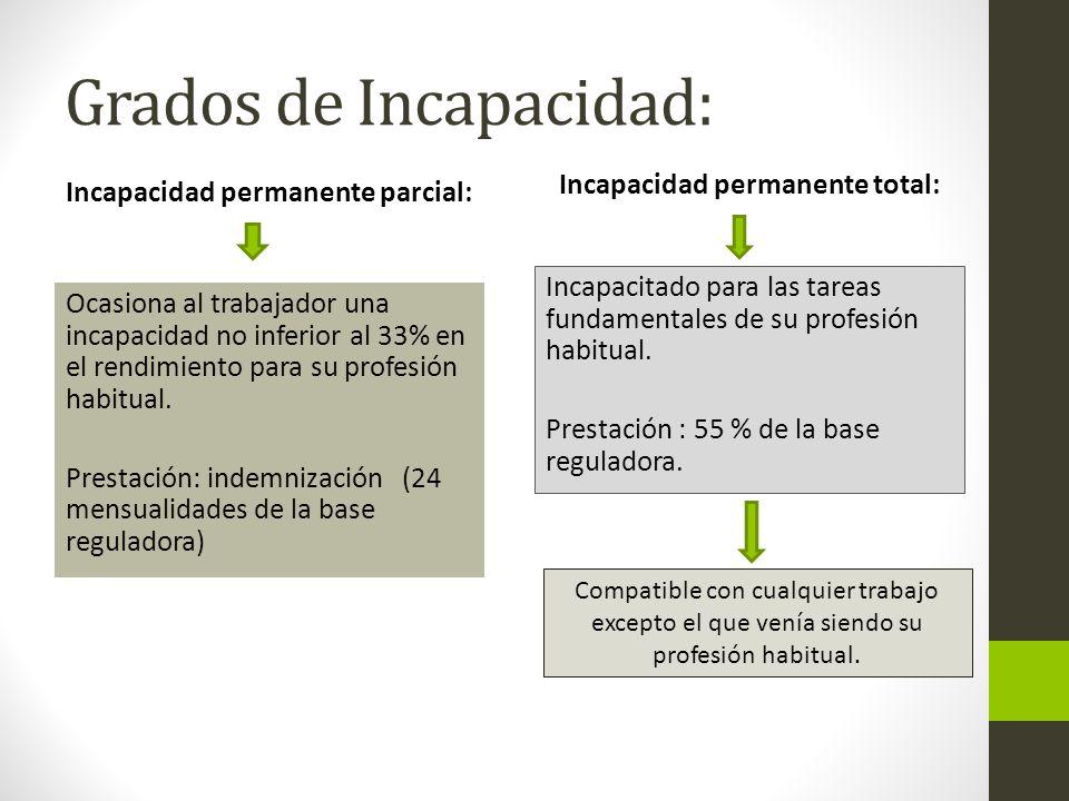 Grados de Incapacidad: Incapacidad permanente total: Incapacitado para las tareas fundamentales de su profesión habitual.