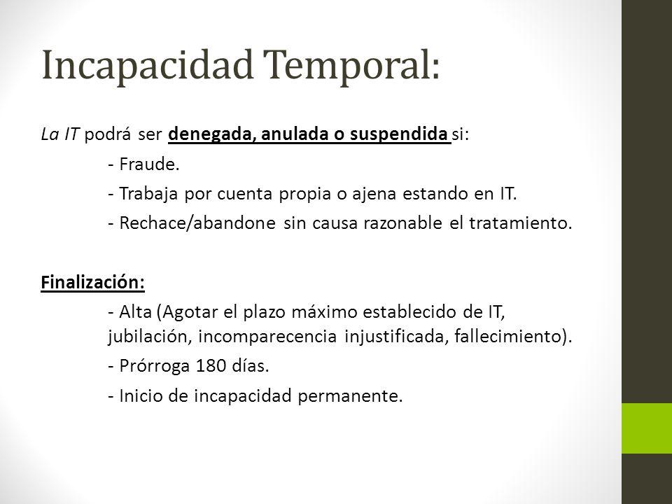 Incapacidad Temporal: La IT podrá ser denegada, anulada o suspendida si: - Fraude.
