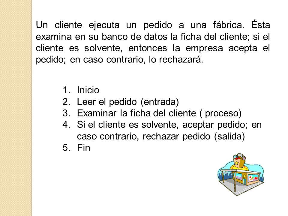 Un cliente ejecuta un pedido a una fábrica. Ésta examina en su banco de datos la ficha del cliente; si el cliente es solvente, entonces la empresa ace