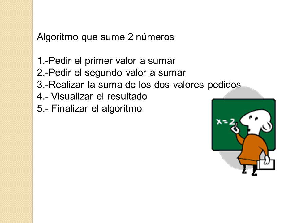 Algoritmo que sume 2 números 1.-Pedir el primer valor a sumar 2.-Pedir el segundo valor a sumar 3.-Realizar la suma de los dos valores pedidos 4.- Vis