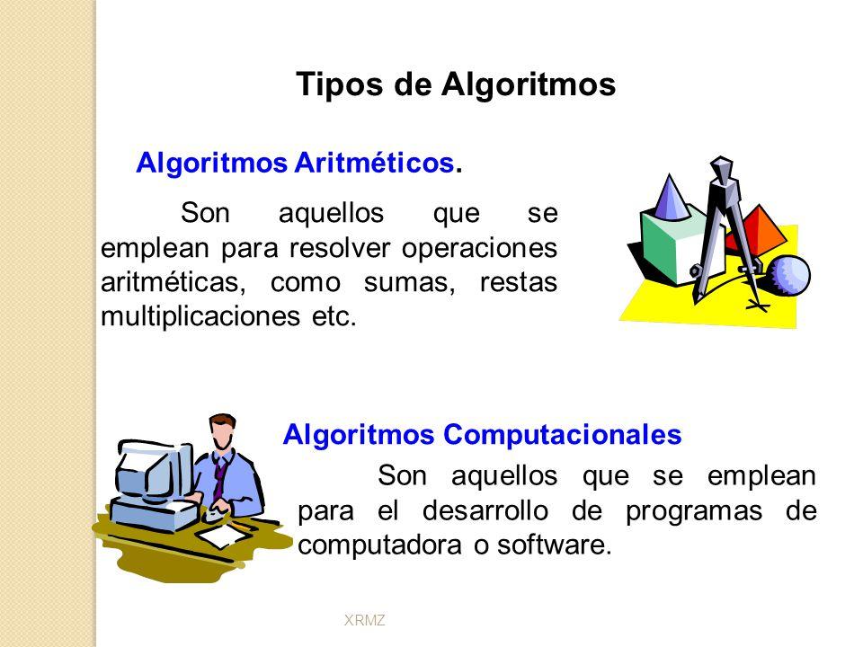 Tipos de Algoritmos Algoritmos Aritméticos. Son aquellos que se emplean para resolver operaciones aritméticas, como sumas, restas multiplicaciones etc