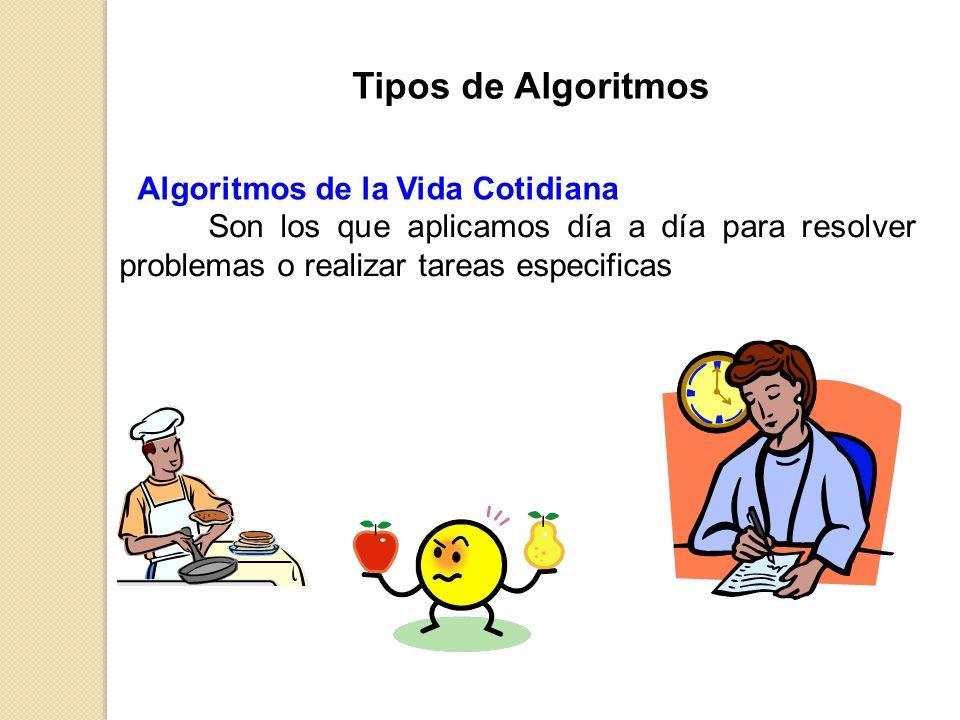 Algoritmos de la Vida Cotidiana Son los que aplicamos día a día para resolver problemas o realizar tareas especificas Tipos de Algoritmos