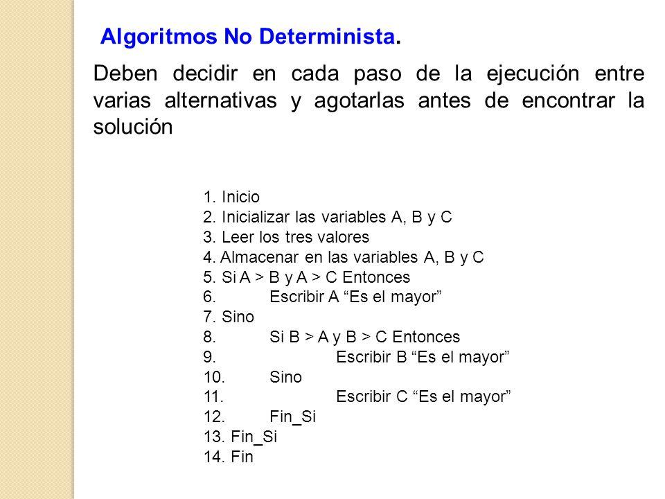 Algoritmos No Determinista. Deben decidir en cada paso de la ejecución entre varias alternativas y agotarlas antes de encontrar la solución 1. Inicio