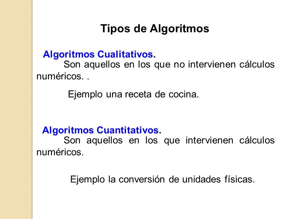 Algoritmos Cualitativos. Son aquellos en los que no intervienen cálculos numéricos.. Ejemplo una receta de cocina. Algoritmos Cuantitativos. Son aquel