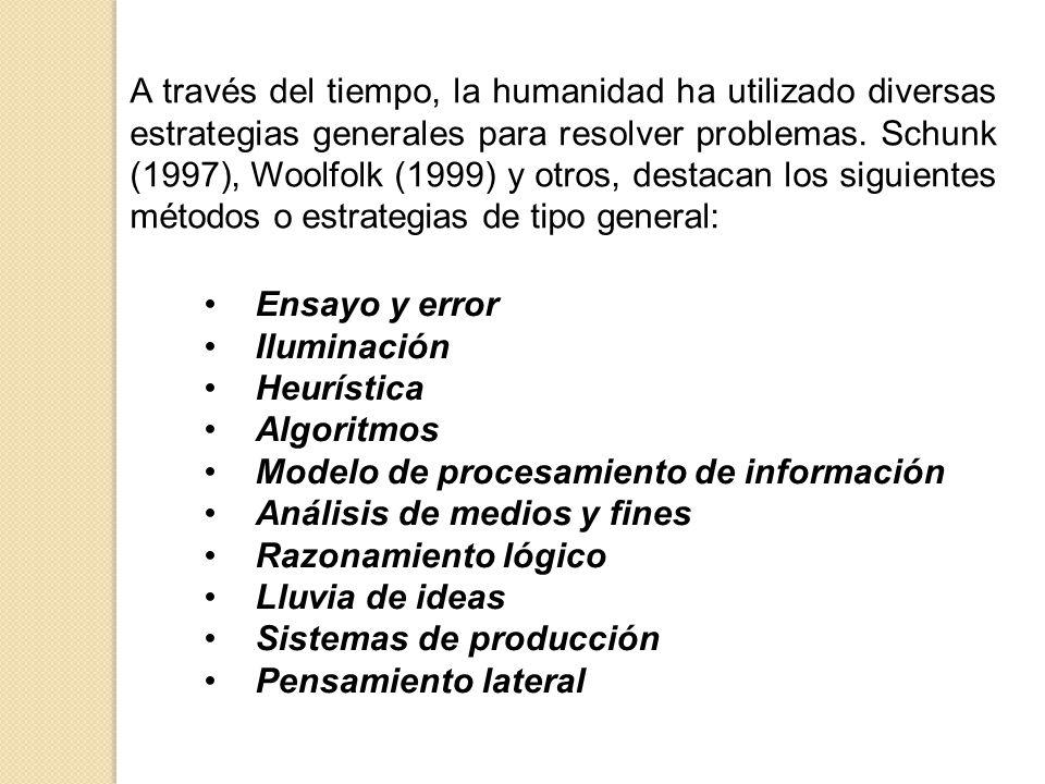 Según Polya (1957), cuando se resuelven problemas, intervienen cuatro operaciones mentales: 1.COMPRENDER O ENTENDER EL PROBLEMA.