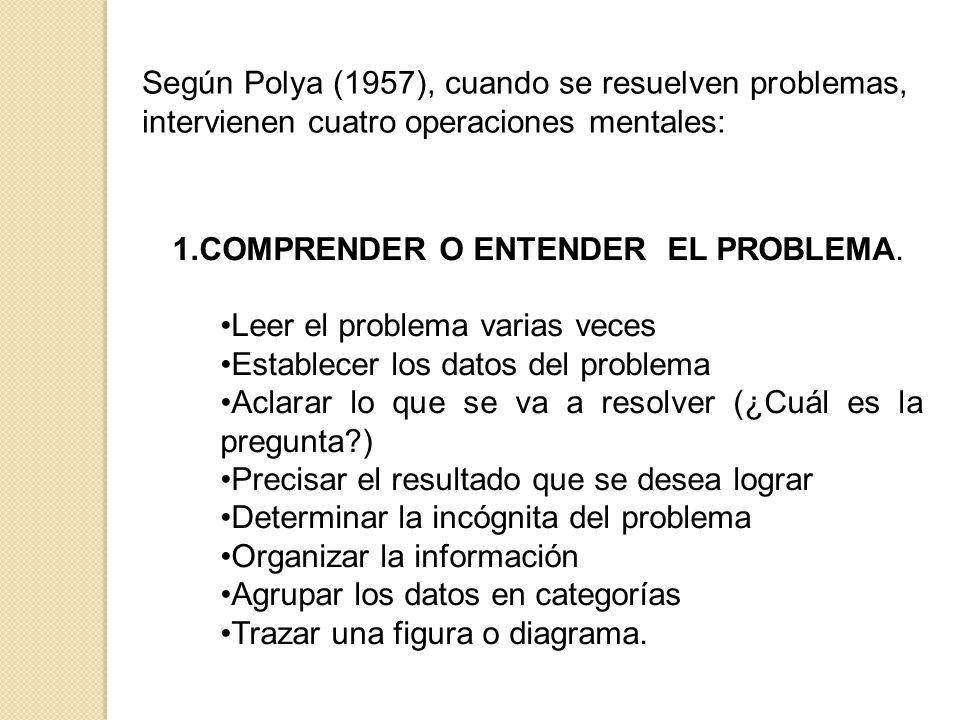 Según Polya (1957), cuando se resuelven problemas, intervienen cuatro operaciones mentales: 1.COMPRENDER O ENTENDER EL PROBLEMA. Leer el problema vari