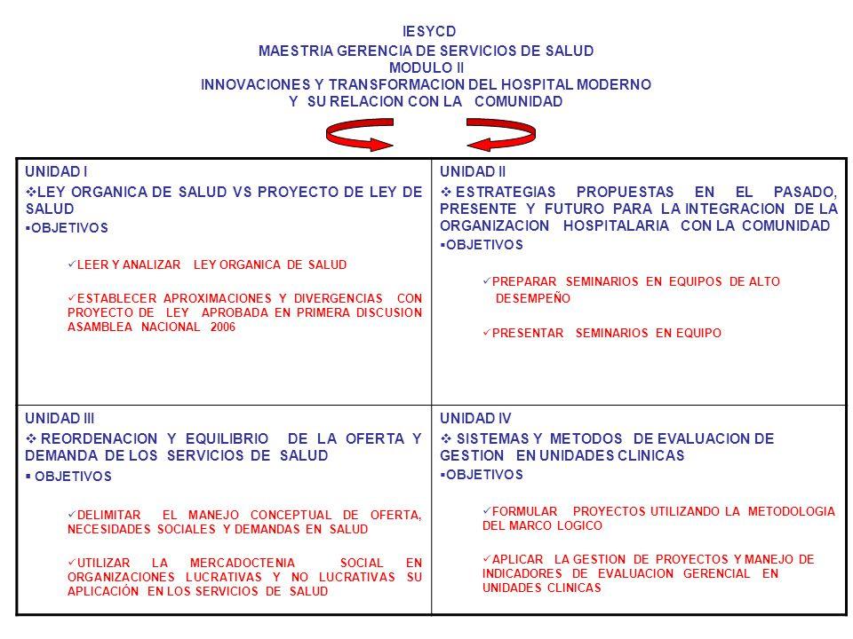 IESYCD MAESTRIA GERENCIA DE SERVICIOS DE SALUD MODULO II INNOVACIONES Y TRANSFORMACION DEL HOSPITAL MODERNO Y SU RELACION CON LA COMUNIDAD UNIDAD I LE