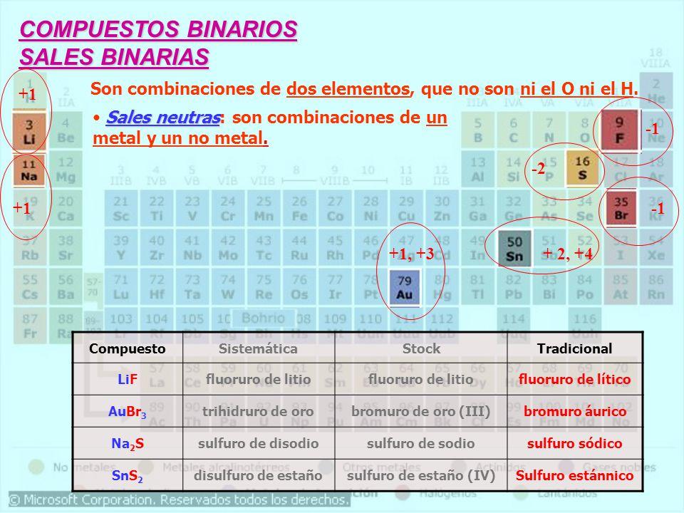 COMPUESTOS BINARIOS SALES BINARIAS Son combinaciones de dos elementos, que no son ni el O ni el H. Sales neutras Sales neutras: son combinaciones de u