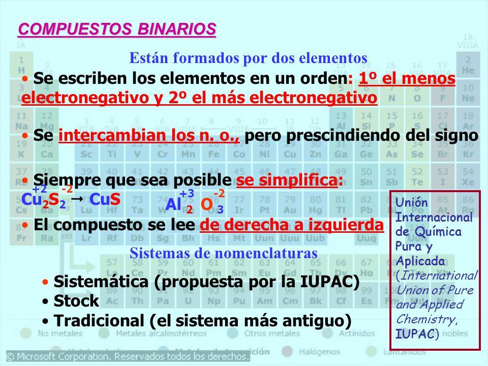COMPUESTOS BINARIOS SALES BINARIAS Sales volátiles Sales volátiles: son combinaciones de dos no metales.
