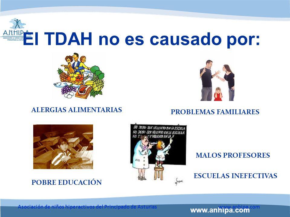 Asociación de niños hiperactivos del Principado de Asturiaswww.anhipa.com El TDAH no es causado por: ALERGIAS ALIMENTARIAS PROBLEMAS FAMILIARES POBRE EDUCACIÓN MALOS PROFESORES ESCUELAS INEFECTIVAS