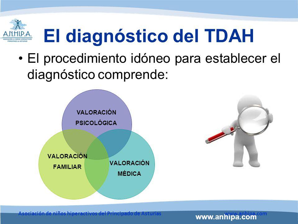 www.anhipa.com Asociación de niños hiperactivos del Principado de Asturiaswww.anhipa.com El diagnóstico del TDAH El procedimiento idóneo para establecer el diagnóstico comprende: VALORACIÓN MÉDICA VALORACIÓN FAMILIAR VALORACIÓN PSICOLÓGICA