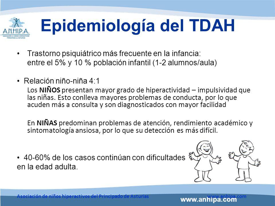 www.anhipa.com Asociación de niños hiperactivos del Principado de Asturiaswww.anhipa.com Manifestaciones clínicas Según predomine un tipo u otro de sintomatología se habla de TDAH: 1/ Combinado 2/ Inatento 3/ Hiperactivo-impulsivo