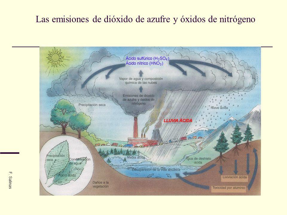 Las emisiones de dióxido de azufre y óxidos de nitrógeno F. Salinas