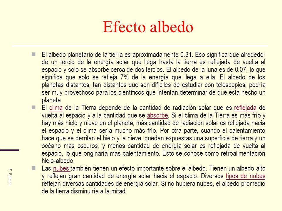 Efecto albedo El albedo planetario de la tierra es aproximadamente 0.31. Eso significa que alrededor de un tercio de la energía solar que llega hasta