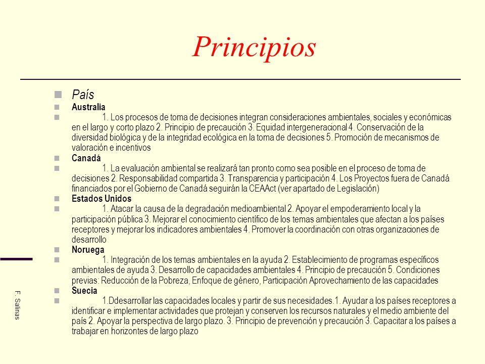 Principios País Australia 1. Los procesos de toma de decisiones integran consideraciones ambientales, sociales y económicas en el largo y corto plazo