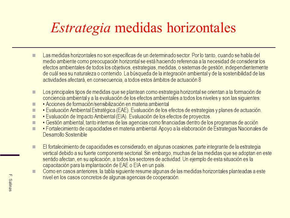 Estrategia medidas horizontales Las medidas horizontales no son específicas de un determinado sector. Por lo tanto, cuando se habla del medio ambiente