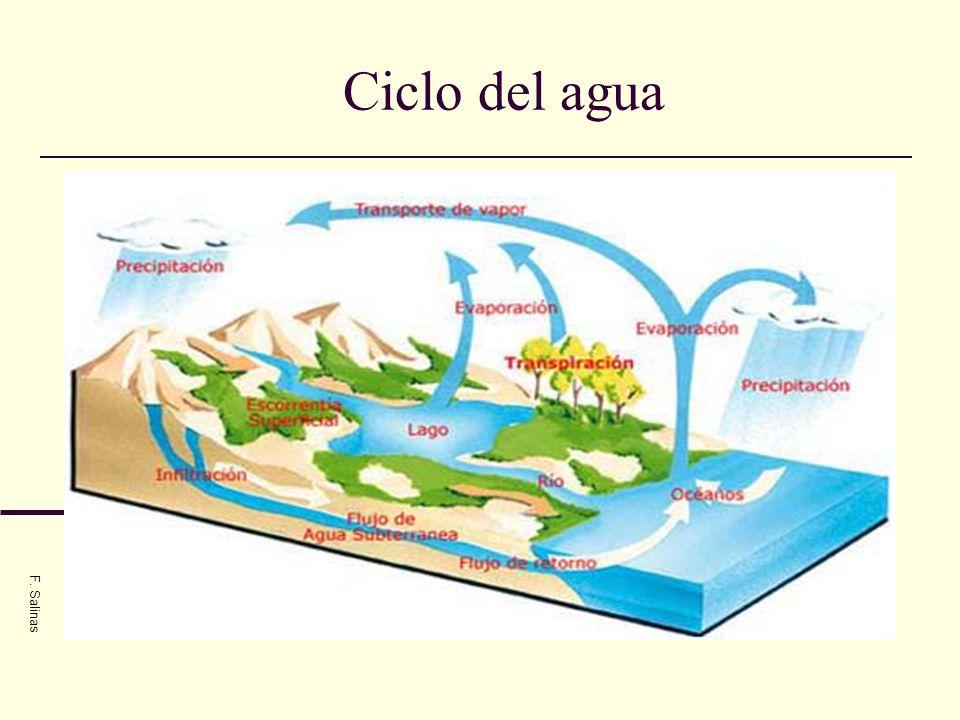 Impactos en el agua El deterioro de la calidad del agua es uno de los problemas más graves del país y es un impedimento para lograr el uso eficiente del recurso, y compromete el abastecimiento en calidad, en cantidad y en forma sostenible.