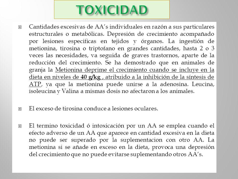 Cantidades excesivas de AAs individuales en razón a sus particulares estructurales o metabólicas. Depresión de crecimiento acompañado por lesiones esp