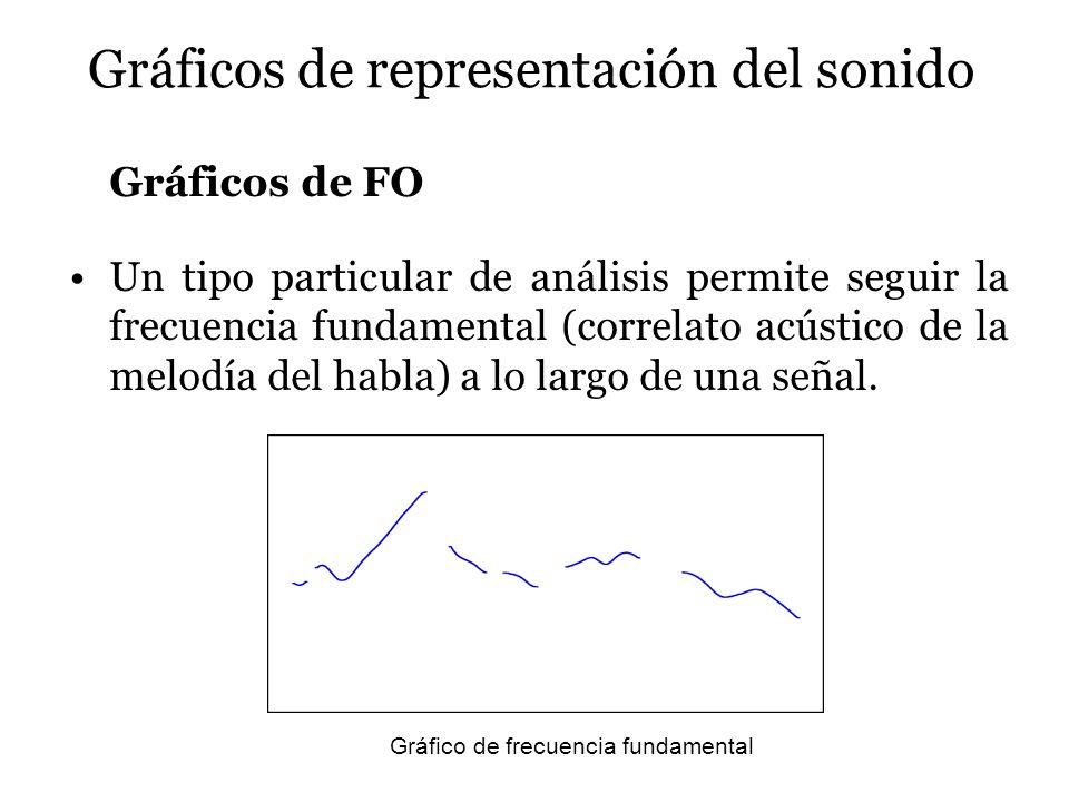 Gráficos de representación del sonido Gráficos de FO Un tipo particular de análisis permite seguir la frecuencia fundamental (correlato acústico de la
