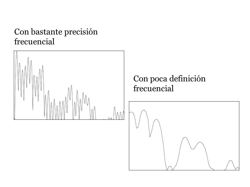 Con bastante precisión frecuencial Con poca definición frecuencial