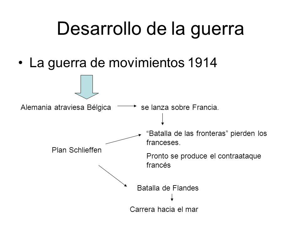 Desarrollo de la guerra La guerra de movimientos 1914 Alemania atraviesa Bélgicase lanza sobre Francia. Batalla de las fronteras pierden los franceses