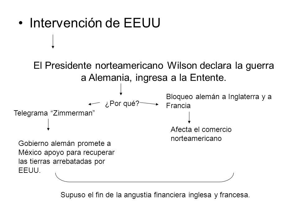 Intervención de EEUU El Presidente norteamericano Wilson declara la guerra a Alemania, ingresa a la Entente. ¿Por qué? Bloqueo alemán a Inglaterra y a