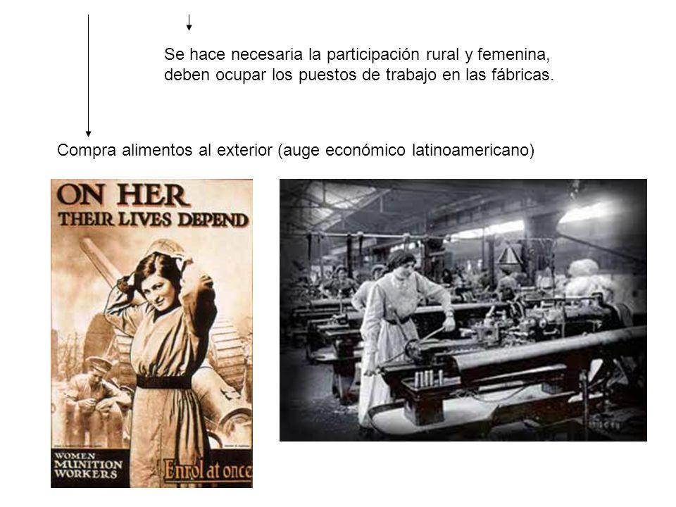 Se hace necesaria la participación rural y femenina, deben ocupar los puestos de trabajo en las fábricas. Compra alimentos al exterior (auge económico