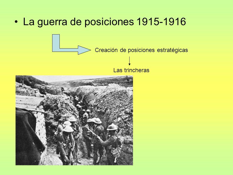 La guerra de posiciones 1915-1916 Creación de posiciones estratégicas Las trincheras
