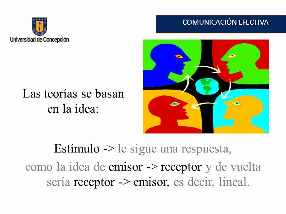 COMUNICACIÓN EFECTIVA Estímulo -> le sigue una respuesta, como la idea de emisor -> receptor y de vuelta sería receptor -> emisor, es decir, lineal.